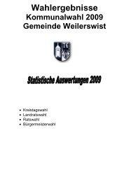 Wahlergebnisse - Gemeinde Weilerswist