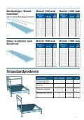 Lagerware - Weland GmbH - Seite 5