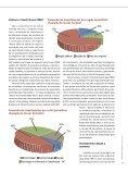 Programa Inovar comemora 10 anos - Finep - Page 3