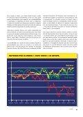 MERCADO DE AÇÕES - Revista RI - Page 4