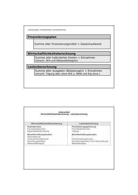 Wirtschaftlichkeitsberechnung Finanzierungsplan Lastenberechnung