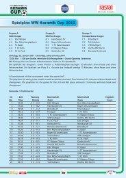 Spielplan - Westerwälder Keramik Cup