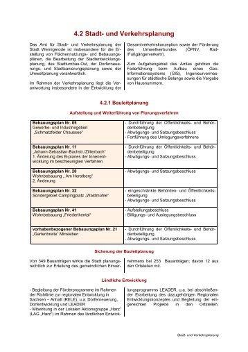 4.2 Stadt- und Verkehrsplanung - Wernigerode