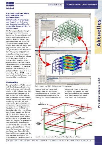 Beschreibung der Schnittstelle Revit Structure