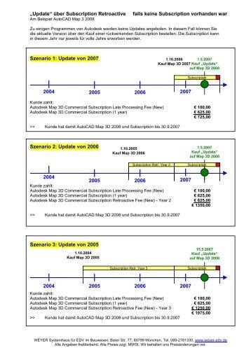 AutoCAD Map 3D 2008 - Subscription statt Update - WEYER ...