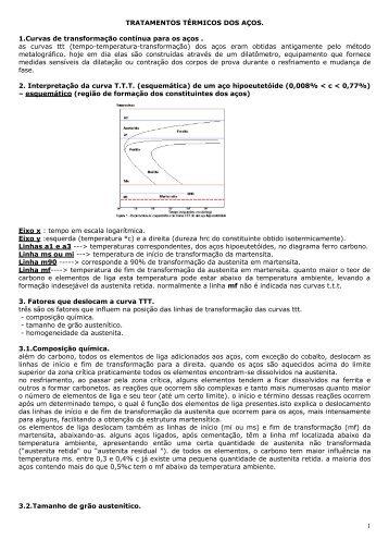 2.curvas ttt:curvas de transformação isotérmica e ... - Mundo Mecânico