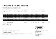 Mülibüüne 10 / 14, 3422 Kirchberg ... - VERIT Immobilien
