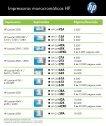 GUIA DE SUPRIMENTOS PARA IMPRESSORAS HP LASERJET - Page 4