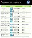 GUIA DE SUPRIMENTOS PARA IMPRESSORAS HP LASERJET - Page 5
