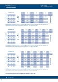 Download Broschüre WT 1305L e.tronic - Wilbert Kranservice GmbH - Seite 2