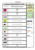 Ergebnisbericht zur Kommunalwahl 2006 - Stadt Wilhelmshaven - Seite 4