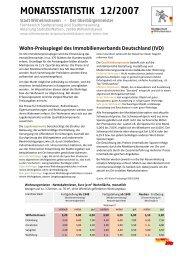 Wohn-Preisspiegel des Immobilienverbands Deutschland (IVD)