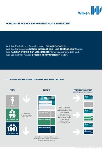 WILKEN E-MARKETING SUITE - Wilken GmbH