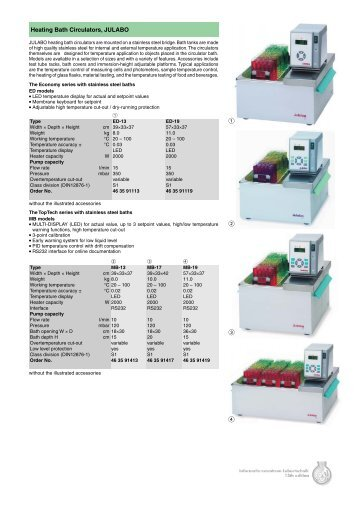 Laboratory Catalogue, 13th edition - Windaus