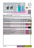60mm-System compact - Page 7