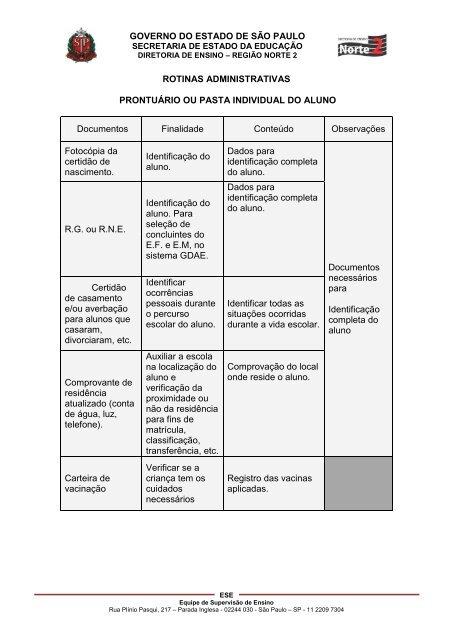 Rotinas Administrativas - Norte 2