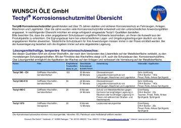 Tectyl Industrie Uebersicht -  Wunsch Öle GmbH