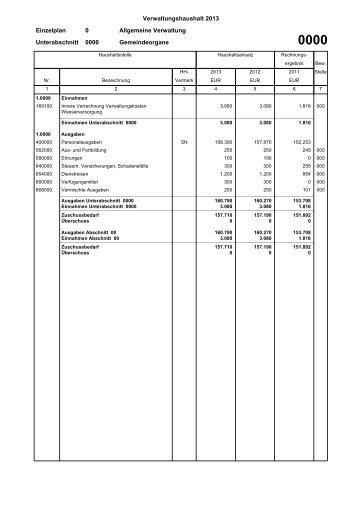 Verwaltungshaushalt 2013 - Gemeinde Wyhl am Kaiserstuhl