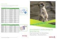 Xerox Etiketten und Druckträger für Beschilderung Das Sortiment für ...