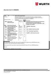 orders_D93A_bseg - Würth Industrie Service GmbH & Co. KG