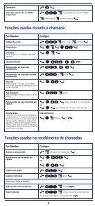 Telefones analógicos - ruscheltelefonia.com.br - Page 4