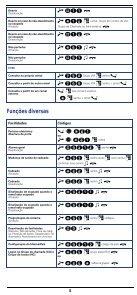 Telefones analógicos - ruscheltelefonia.com.br - Page 5