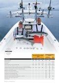 Fischfinder - Raymarine Marine Electronics - Seite 6