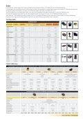 Fischfinder - Raymarine Marine Electronics - Seite 7