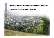 Einwohnerzufriedenheit 2001/2005 - Teufen