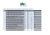 Tabela 2 – Comparativo de preço das tarifas avulsas (antes ... - Idec