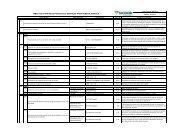 tabela de tarifas de produtos e serviços para ... - Sicoob Credimepi