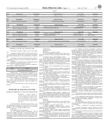 Instrução Normativa Nº 1, 19/08/2004 - Ministério da Saúde