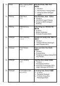 Senarai-Calon-Parlimen - Page 3