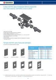 Caixas de PVC para Instalação Elétrica Aparente ... - ELETRONEW