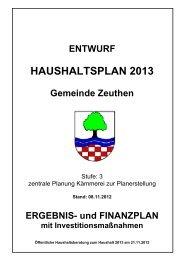 Entwurf Haushaltsplan 2013 - in der Gemeinde Zeuthen