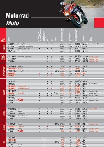 JOY JOY - Moto V. Müller