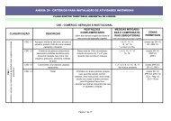 anexo 24 - critérios para instalação - Prefeitura Municipal de Limeira