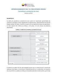 Cosméticos y productos de aseo