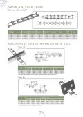 Linha Agricola - Rexnord Correntes Ltda. - Page 3