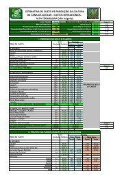 Custo Produção Cana AP Mar12 - Faeg