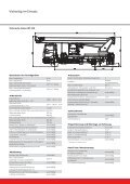 Jumbo_Line_dt_Layout 1 - Palfinger - Seite 7