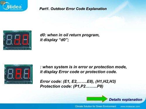 Part1  Outdoor Error Code