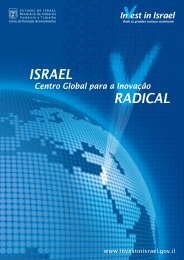 ISRAEL RADICAL - Invest in Israel