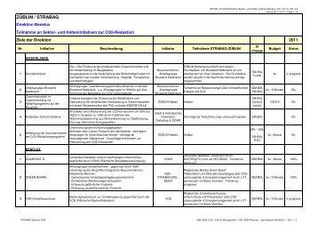 Teilnahme an Sektor- und Ketteninitiativen zur CO2 ... - Ed. Züblin AG