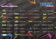 SCD Series - Zupin