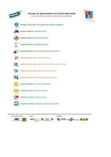 sistema de indicadores de sustentabilidade - pousada spa don ramon