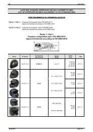 Partie 1 / Part 1 Casques compatibles selon FIA 8860-2010 ...