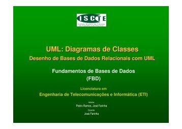 Diagramas de Classes