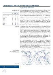L'assicurazione italiana nel confronto internazionale - Ania