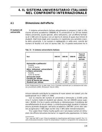 4. il sistema universitario italiano nel confronto ... - Confindustria